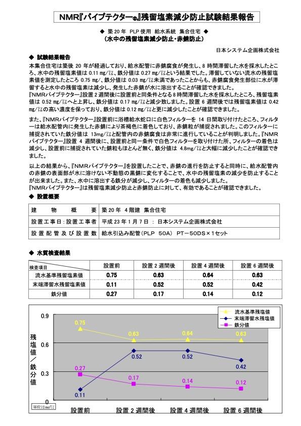 試験1.NMRパイプテクターにより鶴見公舎における給水管赤錆防止と殺菌用塩素濃度低下防止試験